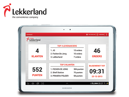 Extendas developed a special app for wholesaler Lekkerland that allows representatives to retrieve customer information via their smartphone and place product orders for clients.