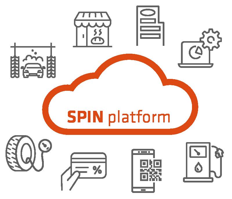 SPIN platform Extendas